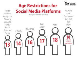AgeRestrictions