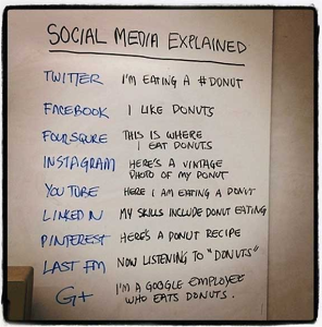 Social Media Joke